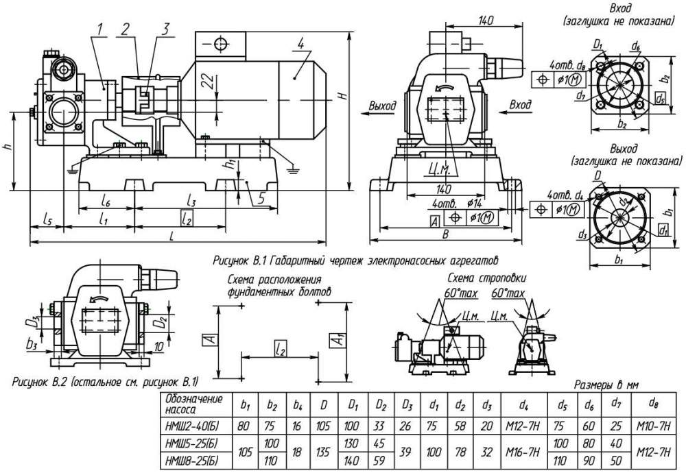 Насос 8-25-6,3/2,5 Т-150С в разрезе
