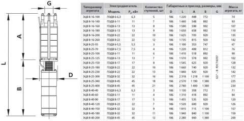 Насос 8-16-260 в разрезе