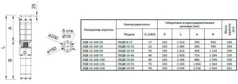 Насос 10-65-250*нрк в разрезе