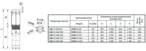 Насос 12-160-65*нро в разрезе