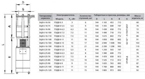 Насос 6-10-120 в разрезе
