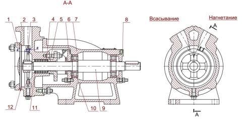 Насос 2/26К-2Г (5,5 кВт) в разрезе