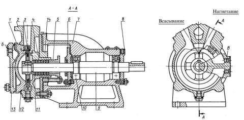 Насос 10/45А (30 кВт) в разрезе