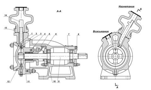 Насос 1/16Б-2Г (1,5 кВт) в разрезе
